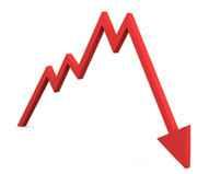 El superávit comercial cayó 19 % en Octubre